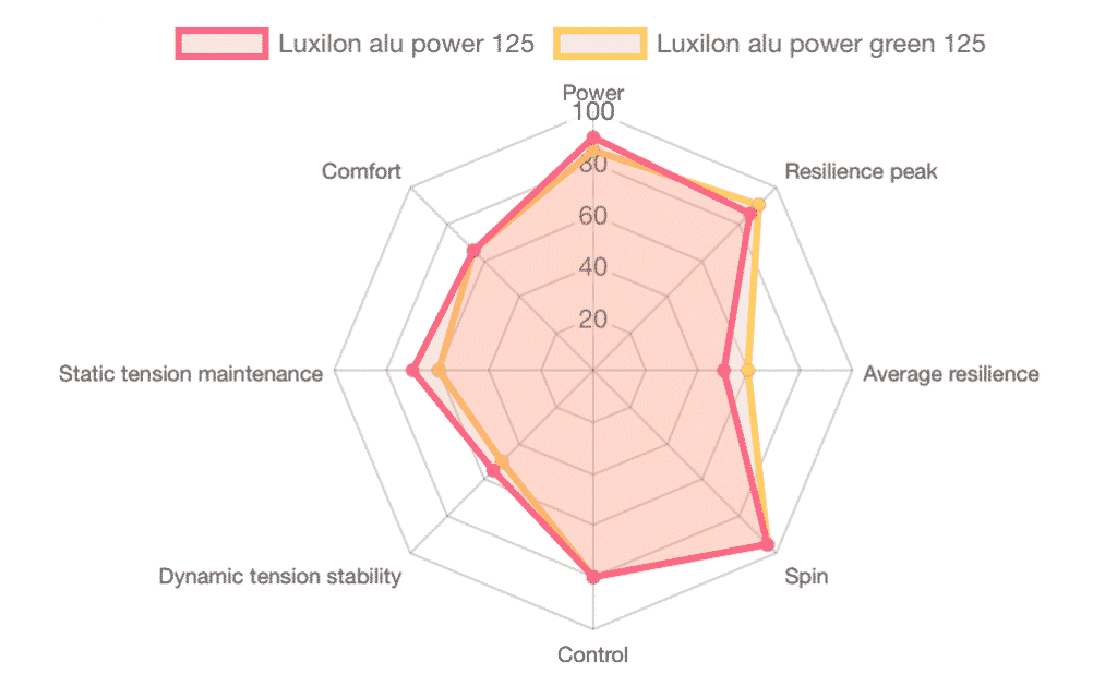 luxilon-alu-power-green-vs
