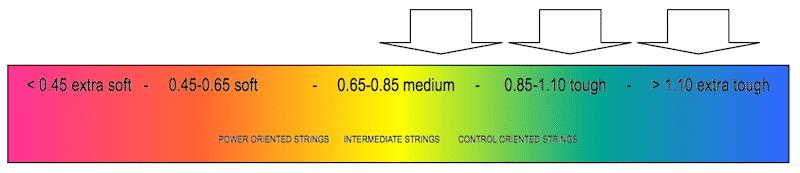 string-control-1