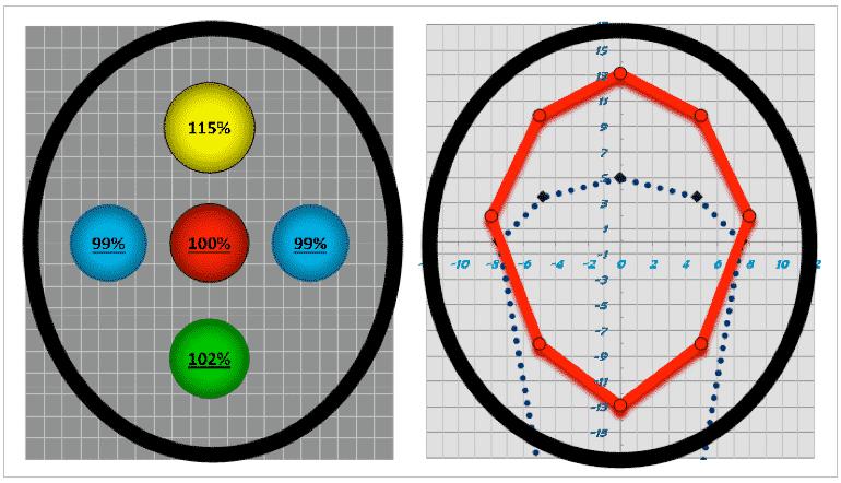 donnay-formula-100-hexa-1