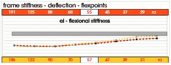 donnay-formula-100-hexa-2